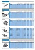 ceník narex 2010 - Page 4