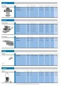 ceník narex 2010 - Page 5