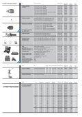 ceník narex 2010 - Page 7