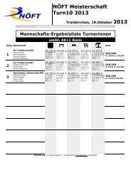 Ergebnislisten GF - SV OMV Volksbank Gymnastics Gänserndorf