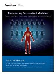 xTAG® CYP2D6 Kit v3 - Luminex
