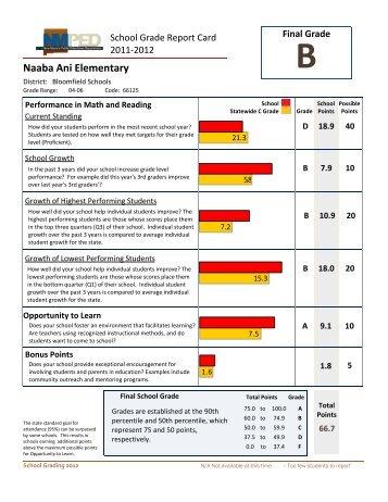 School Report Card 2012-2013 School Grade - Naaba Ani Home