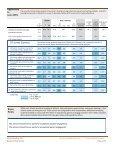 School Report Card 2012-2013 School Grade - Naaba Ani Home - Page 4
