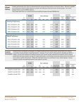 School Report Card 2012-2013 School Grade - Naaba Ani Home - Page 6
