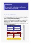Banken und Sparkassen - Markt und Standort Beratungsgesellschaft ... - Page 6