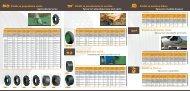 Plašči za poljedelska vozila - Savatech