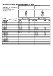 NH-sikringer 2-1600 A, normal-karakteristikk - gL 500 V - Moeller