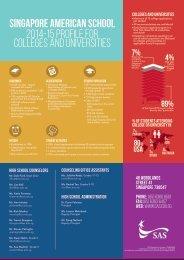Singapore American School High School Profile