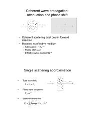 Coherent wave propagation: attenuation and phase shift Single ...