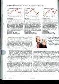 inichts zum Angeben - Seite 7