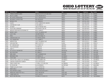 View the Ohio Lottery Keno retailer list as of 8/4/2008