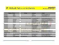 Name / Firma Firma Adresse E-Mail