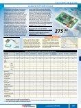 Personale - Futura Elettronica - Page 6