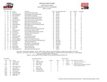 OFFICIAL BOX SCORE - Toyota Grand Prix of Long Beach