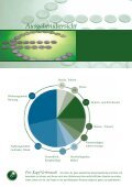 Was wir Ihnen bieten - Profundo GmbH - Page 6