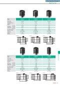 Mega-Pixel Lens - Page 2