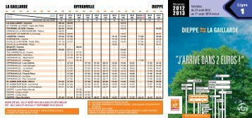 DIEPPE LA GAILLARDE - Département de Seine-Maritime