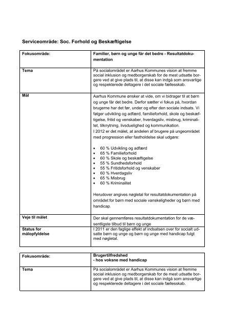 Social og Beskæftigelse (pdf 70 KB) - Aarhus.dk