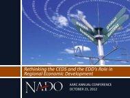 here - NADO.org