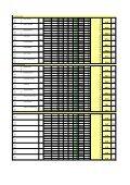 Trampolinturnen - Ligaprotokoll - Trampolin-Liga - Seite 2