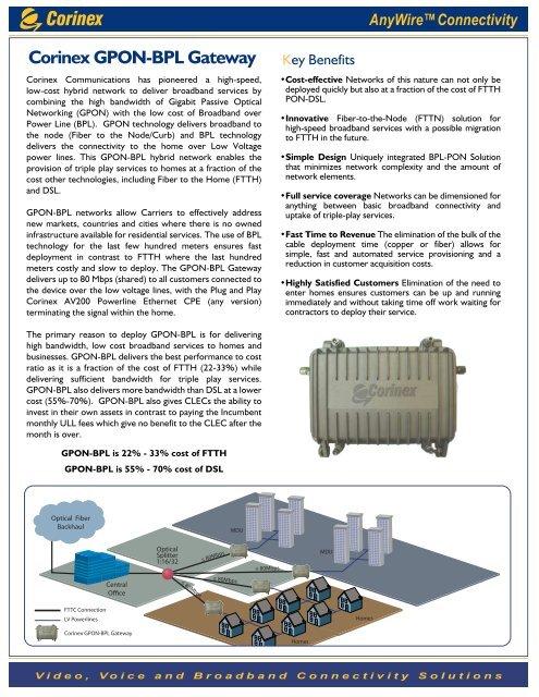 datasheet Corinex High Density Access Gateway - GPON Eng pdf