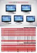 Uydu alıcısı içinde LCD TV, 1 yıllık Digiturk HD ve 6 aylık ... - Arçelik - Page 7