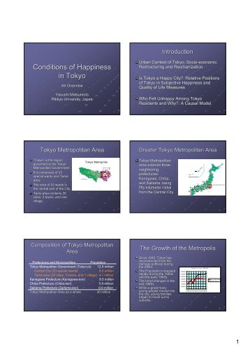 Conditions of Happiness in Tokyo
