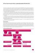 Selvitys Citycon-konsernin hallinto- ja ohjausjärjestelmästä - Page 2