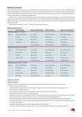 Selvitys Citycon-konsernin hallinto- ja ohjausjärjestelmästä - Page 6