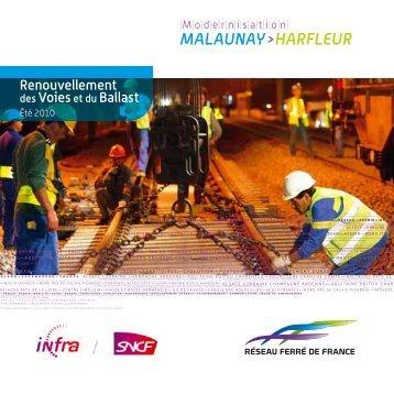 MALAUNAY> HARFLEUR - RFF