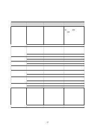 別表1 気象測器の器差の測定に用いる測定器等 - 気象庁