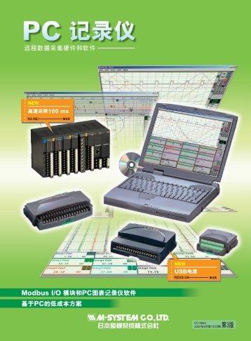 9.7MB - M-System