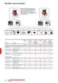 Rohr- und Kanalreinigung - Rothenberger - Seite 7