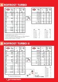 rofrost turbo / - ii - Rothenberger - Page 4