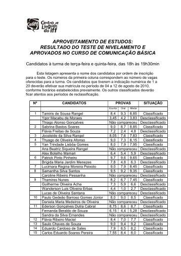 Resultado do teste de nivelamento - noite.pdf