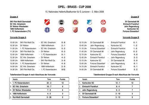 opel - brass - cup 2008 - skv rot-weiss darmstadt