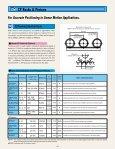 CP Racks & Pinions - Page 2
