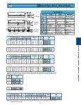 CP Racks & Pinions - Page 7