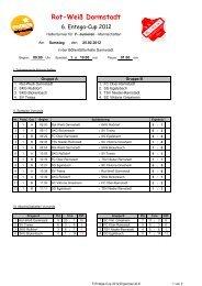F-Entega-Cup 2012 Ergenisse - SKV Rot-Weiss Darmstadt