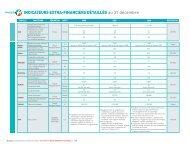 INDICATEURS EXTRA-FINANCIERS DÉTAILLÉS au 31 ... - Bouygues