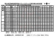 第30回茨城県高等学校パワーリフティング選手権大会記録表
