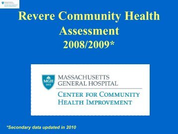Self-Reported - Revere CARES