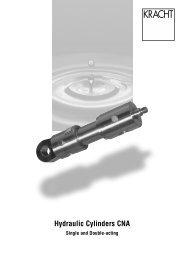 Hydraulic Cylinders CNA - Process Pump Sales Inc