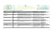 1 Projets soutenus par le Fonds de ... - Université Laval