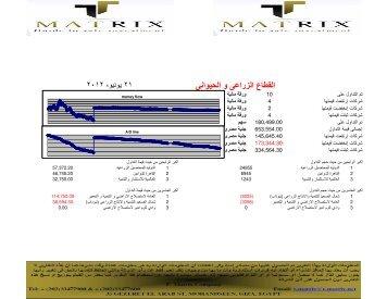 weekly new report - T-matrix
