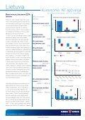 Nekilnojamojo turto rinkos komentaras - LNTPA - Page 6