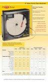 DICKSON - Nam Quang scientific - Page 7
