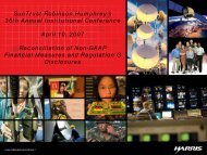 Suntrust Robinson Humphrey's 36th Annual ... - Harris Corporation