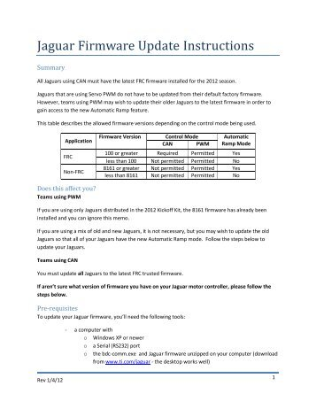 polycom firmware update instructions