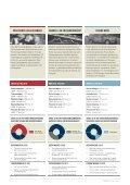 Fondsbørsmeddelelse - Spar Nord - Page 7